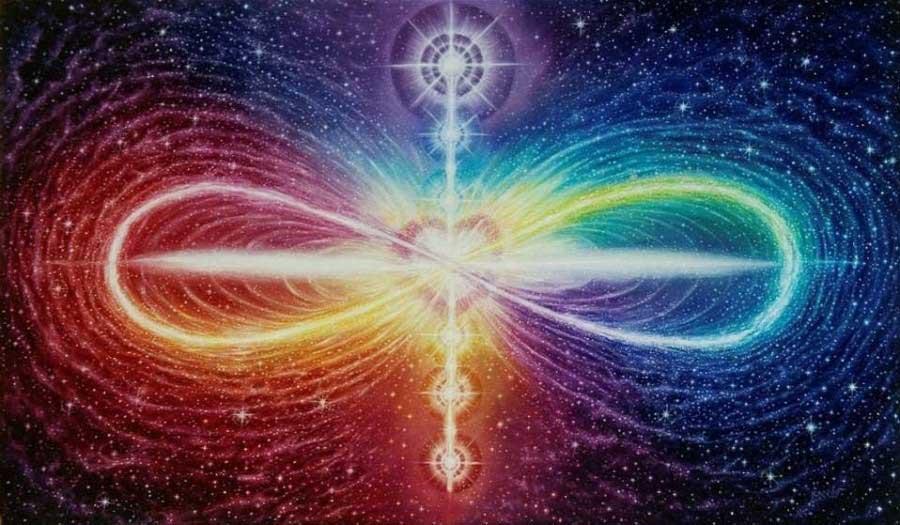 Духовность и духовный мир человека во всех проявлениях